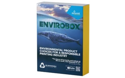 Pyramid Display Materials Launch New Envirobox Concept